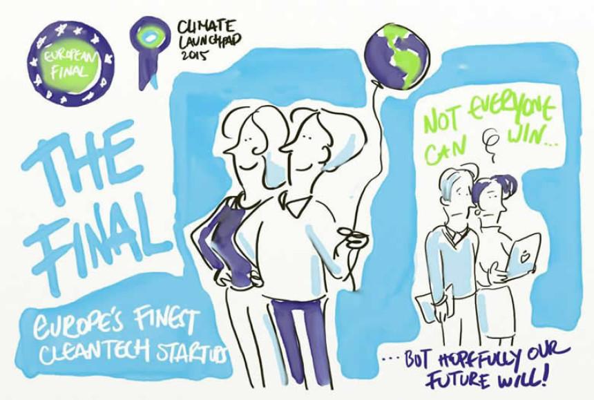 Climate Launchpad 2016 Türkiye Finali