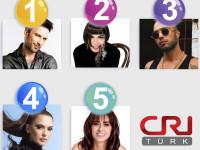 CRI TÜRK FM - Tuğçe Marik Program